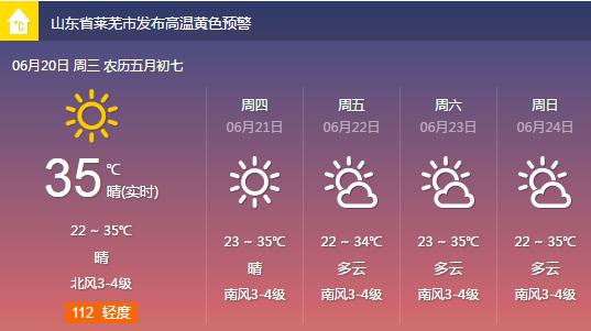 莱芜连续三天35°,最高37°!高温黄色预警已经到货,要热哭...